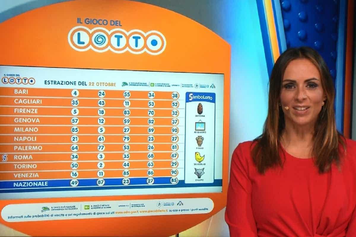 SuperEnalotto, Simbolotto, Lotto e 10eLotto estrazione 5 ...
